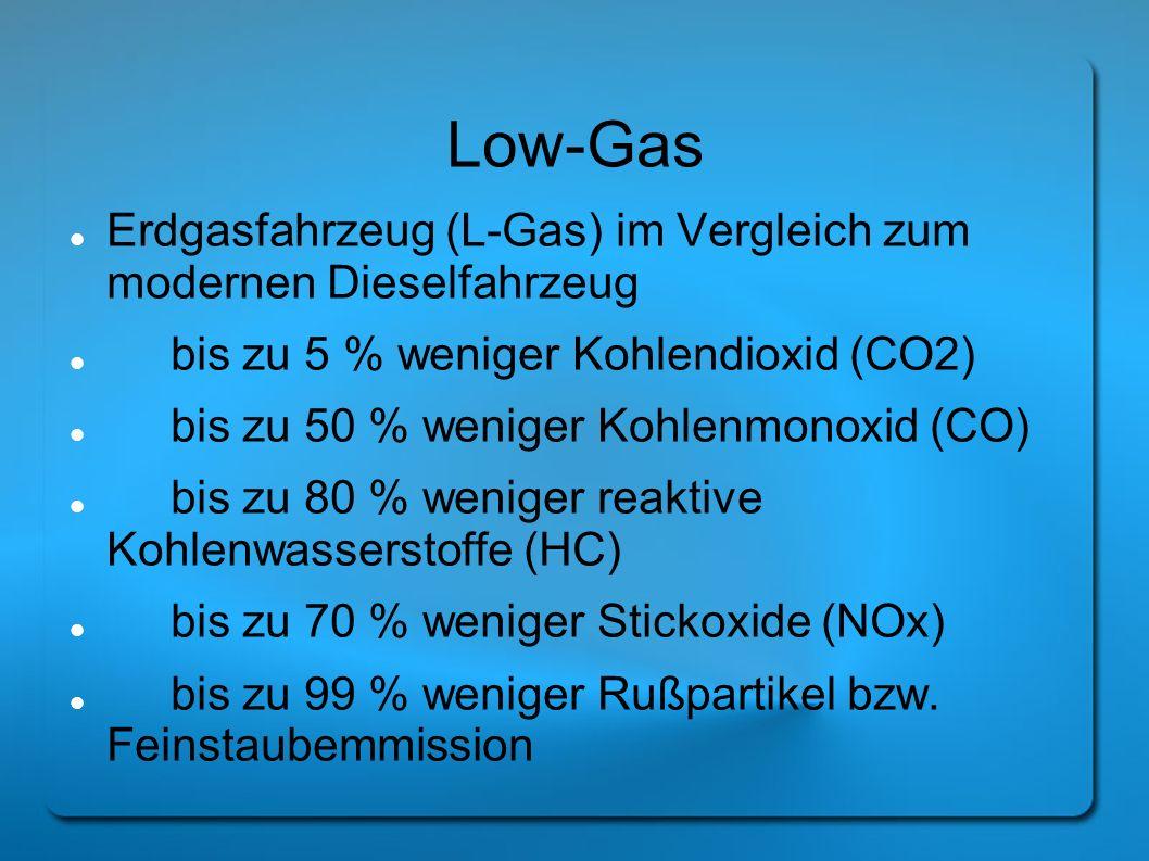 Low-Gas Erdgasfahrzeug (L-Gas) im Vergleich zum modernen Dieselfahrzeug bis zu 5 % weniger Kohlendioxid (CO2) bis zu 50 % weniger Kohlenmonoxid (CO) b