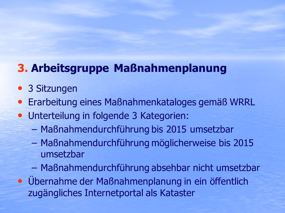 3. Arbeitsgruppe Maßnahmenplanung 3 Sitzungen Erarbeitung eines Maßnahmenkataloges gemäß WRRL Unterteilung in folgende 3 Kategorien: – –Maßnahmendurch