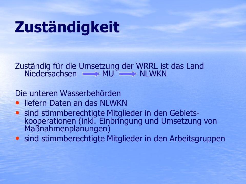 Zuständigkeit Zuständig für die Umsetzung der WRRL ist das Land Niedersachsen MU NLWKN Die unteren Wasserbehörden liefern Daten an das NLWKN sind stim