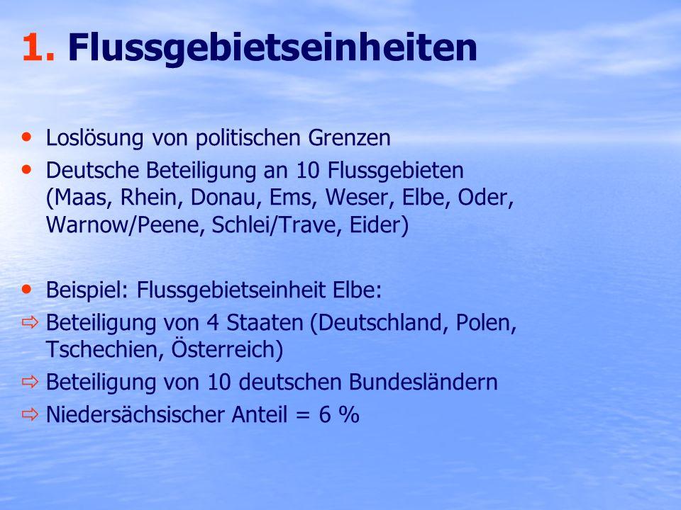 1. Flussgebietseinheiten Loslösung von politischen Grenzen Deutsche Beteiligung an 10 Flussgebieten (Maas, Rhein, Donau, Ems, Weser, Elbe, Oder, Warno