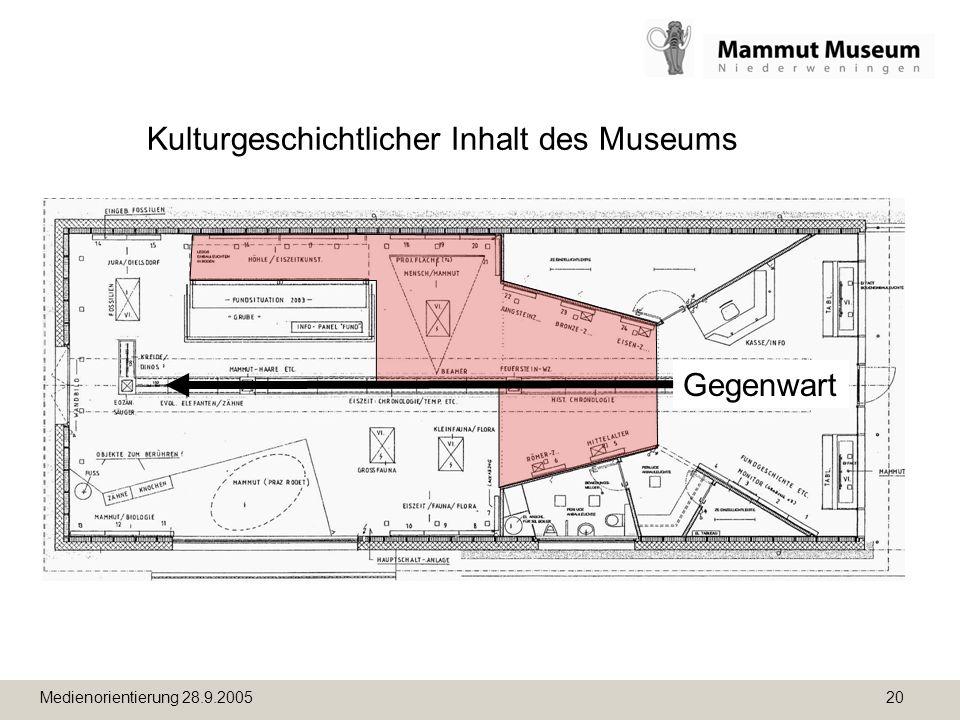 Medienorientierung 28.9.2005 20 Kulturgeschichtlicher Inhalt des Museums Gegenwart