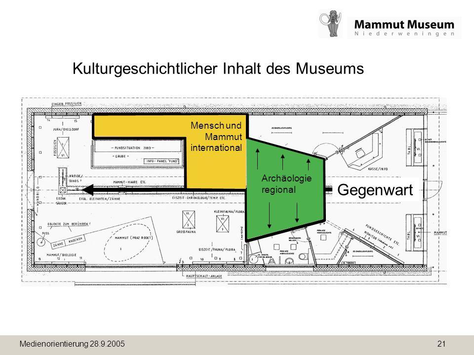 Medienorientierung 28.9.2005 21 Kulturgeschichtlicher Inhalt des Museums Gegenwart Archäologie regional Mensch und Mammut international