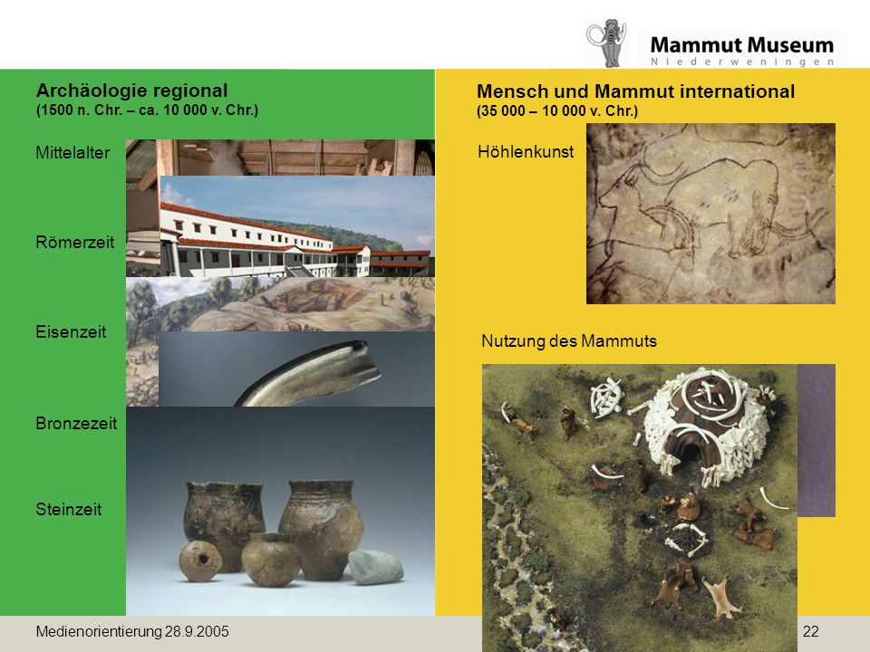Medienorientierung 28.9.2005 22 Archäologie regional (1500 n. Chr. – ca. 10 000 v. Chr.) Steinzeit Mensch und Mammut international (35 000 – 10 000 v.