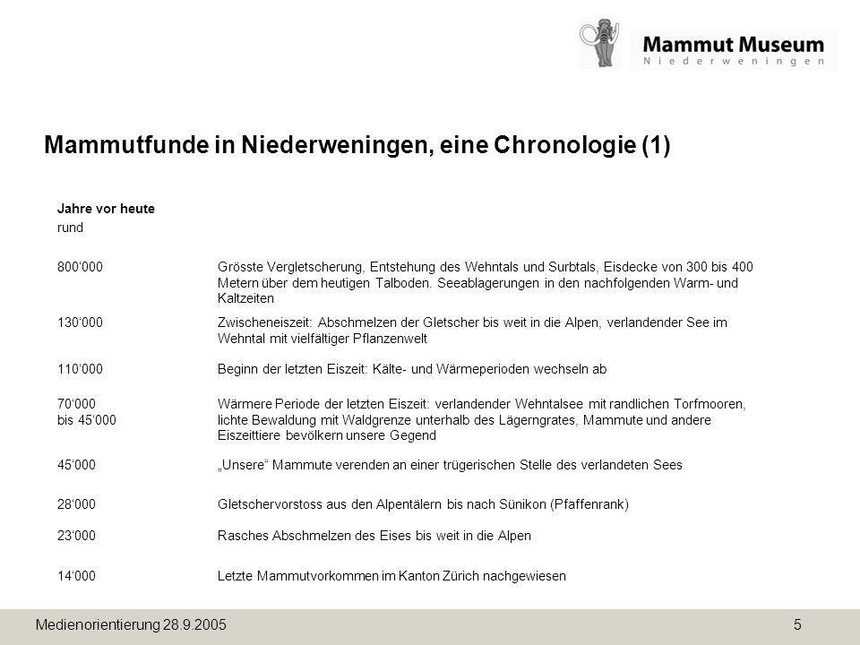 Medienorientierung 28.9.2005 5 Mammutfunde in Niederweningen, eine Chronologie (1) Jahre vor heute rund 800000Grösste Vergletscherung, Entstehung des Wehntals und Surbtals, Eisdecke von 300 bis 400 Metern über dem heutigen Talboden.