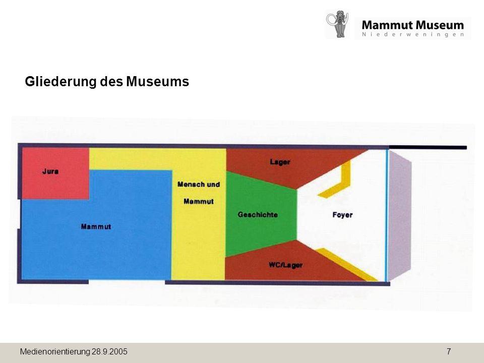 Medienorientierung 28.9.2005 7 Gliederung des Museums