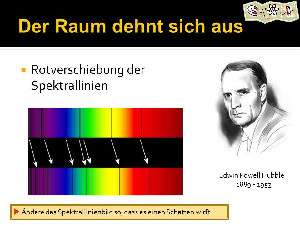 Rotverschiebung der Spektrallinien Edwin Powell Hubble 1889 - 1953 Ändere das Spektrallinienbild so, dass es einen Schatten wirft.