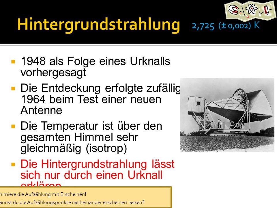 1948 als Folge eines Urknalls vorhergesagt Die Entdeckung erfolgte zufällig 1964 beim Test einer neuen Antenne Die Temperatur ist über den gesamten Himmel sehr gleichmäßig (isotrop) Die Hintergrundstrahlung lässt sich nur durch einen Urknall erklären 2,725 (± 0,002) K K Animiere die Aufzählung mit Erscheinen.