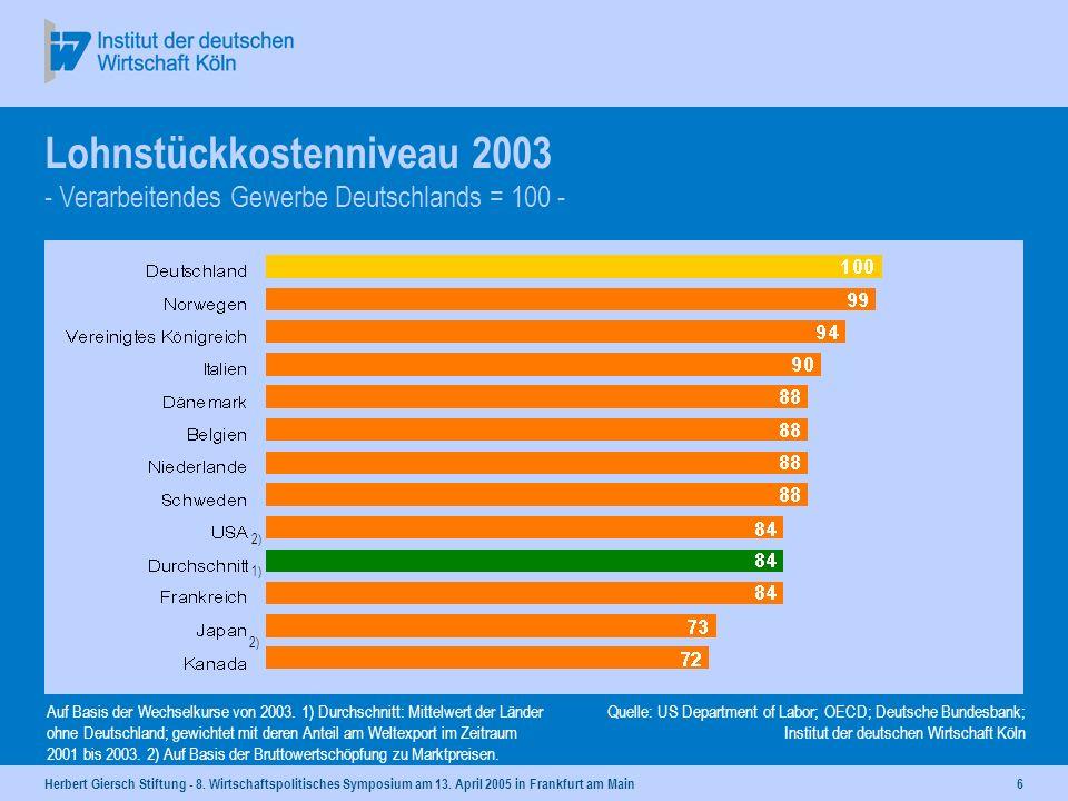 Herbert Giersch Stiftung - 8. Wirtschaftspolitisches Symposium am 13. April 2005 in Frankfurt am Main5 bis 1991 Westdeutschland Tarifverdienste: Grund