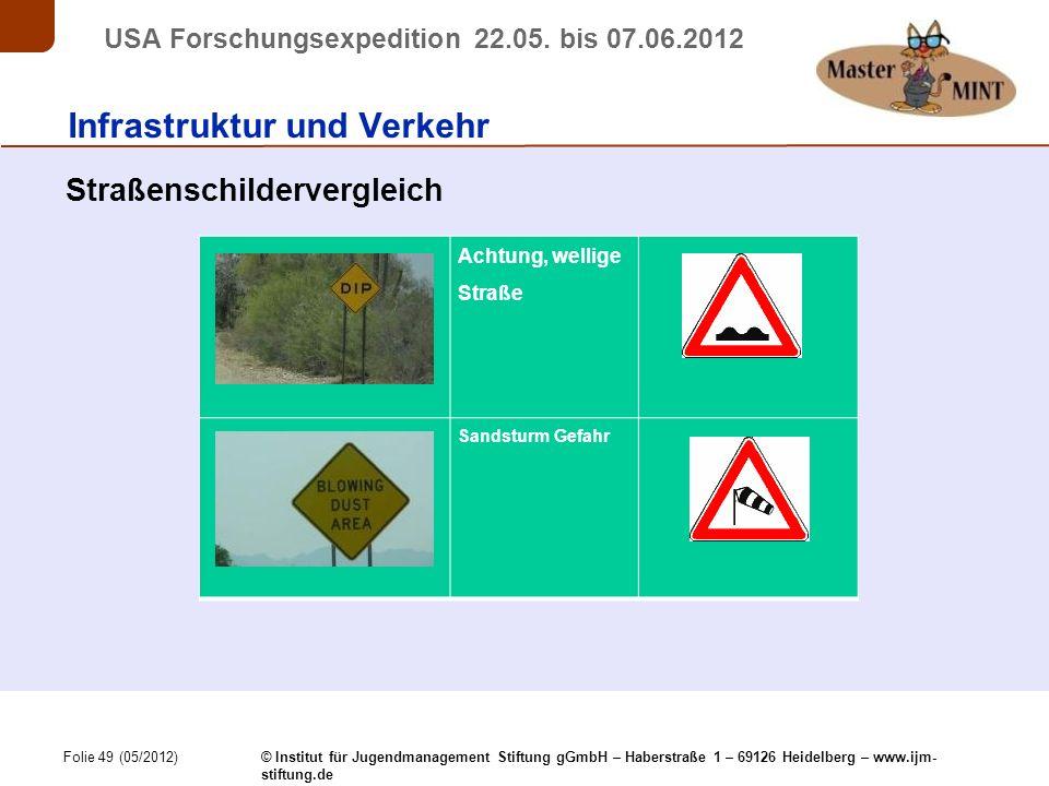 Folie 49 (05/2012) © Institut für Jugendmanagement Stiftung gGmbH – Haberstraße 1 – 69126 Heidelberg – www.ijm- stiftung.de USA Forschungsexpedition 22.05.