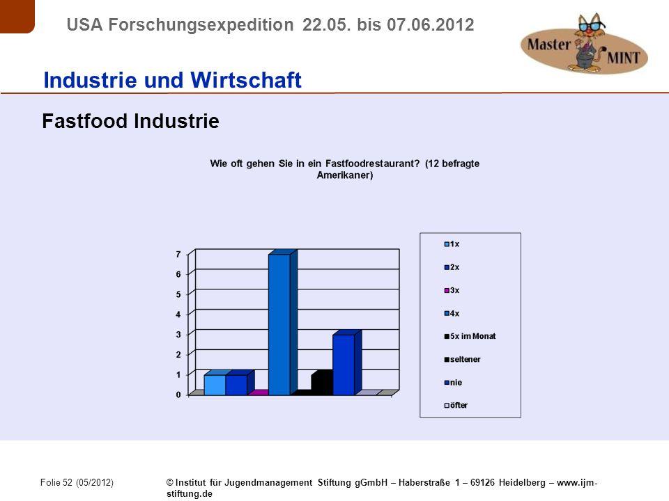Folie 52 (05/2012) © Institut für Jugendmanagement Stiftung gGmbH – Haberstraße 1 – 69126 Heidelberg – www.ijm- stiftung.de USA Forschungsexpedition 22.05.