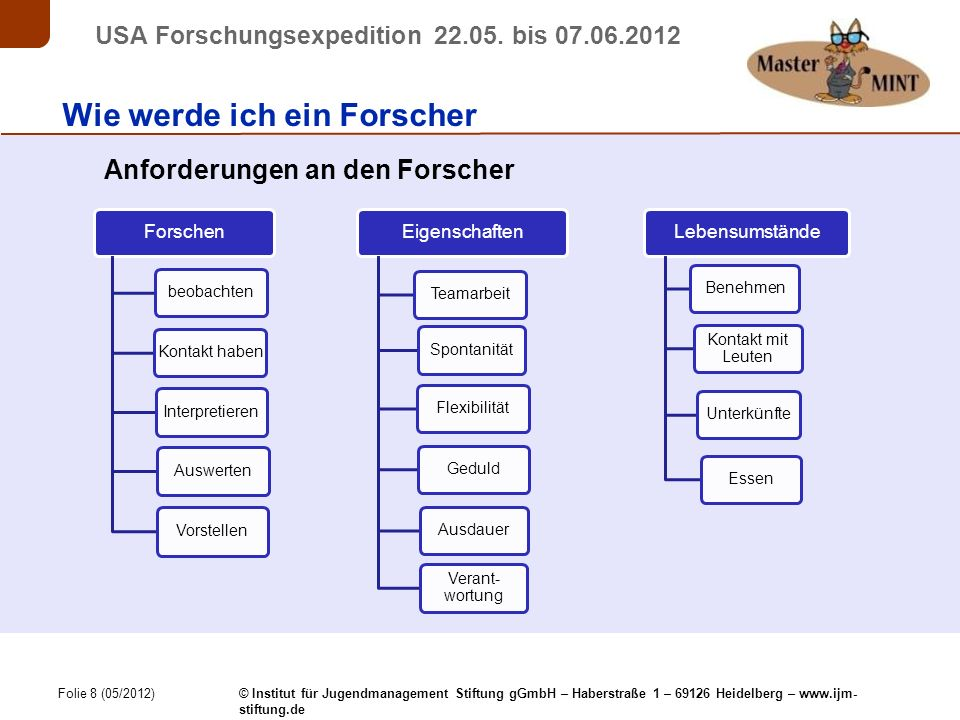 Folie 8 (05/2012) © Institut für Jugendmanagement Stiftung gGmbH – Haberstraße 1 – 69126 Heidelberg – www.ijm- stiftung.de USA Forschungsexpedition 22.05.