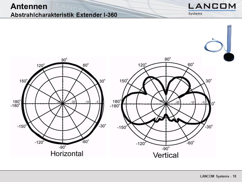 LANCOM Systems - 18 Antennen Abstrahlcharakteristik Extender I-360