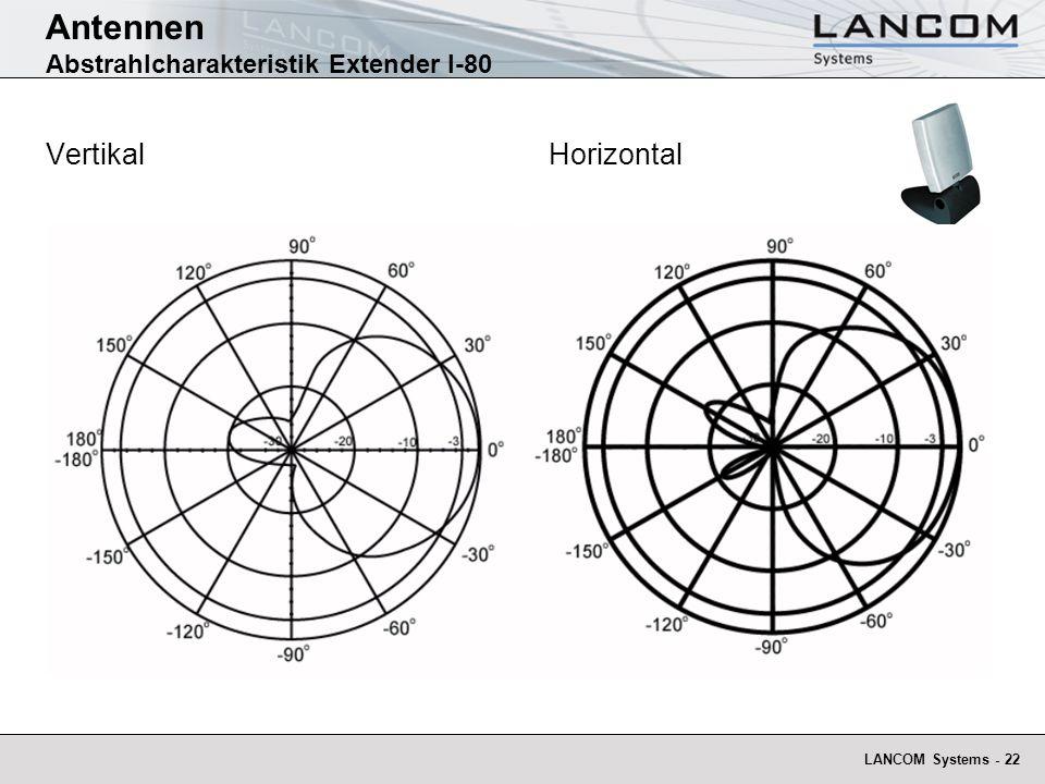 LANCOM Systems - 22 Antennen Abstrahlcharakteristik Extender I-80 VertikalHorizontal