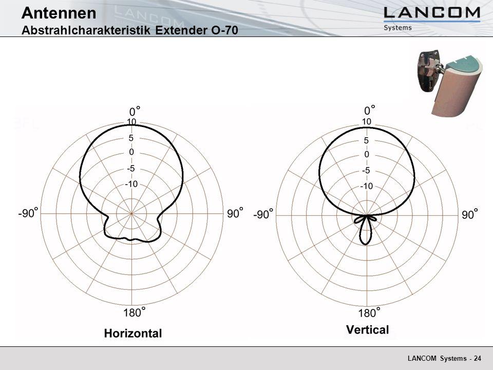 LANCOM Systems - 24 Antennen Abstrahlcharakteristik Extender O-70