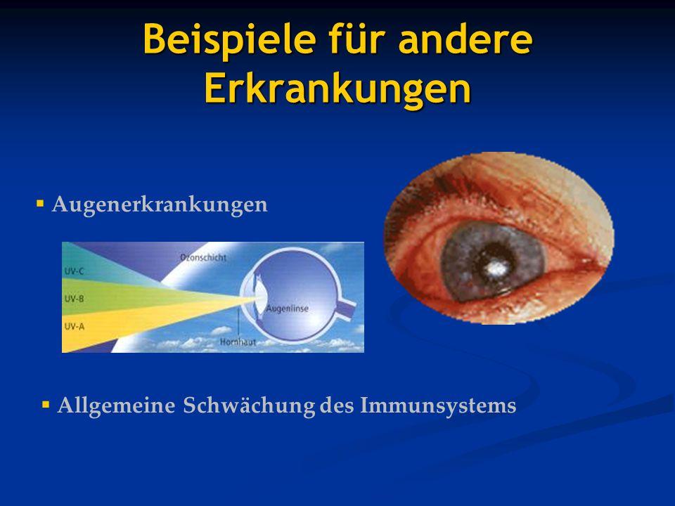Beispiele für andere Erkrankungen Augenerkrankungen Allgemeine Schwächung des Immunsystems