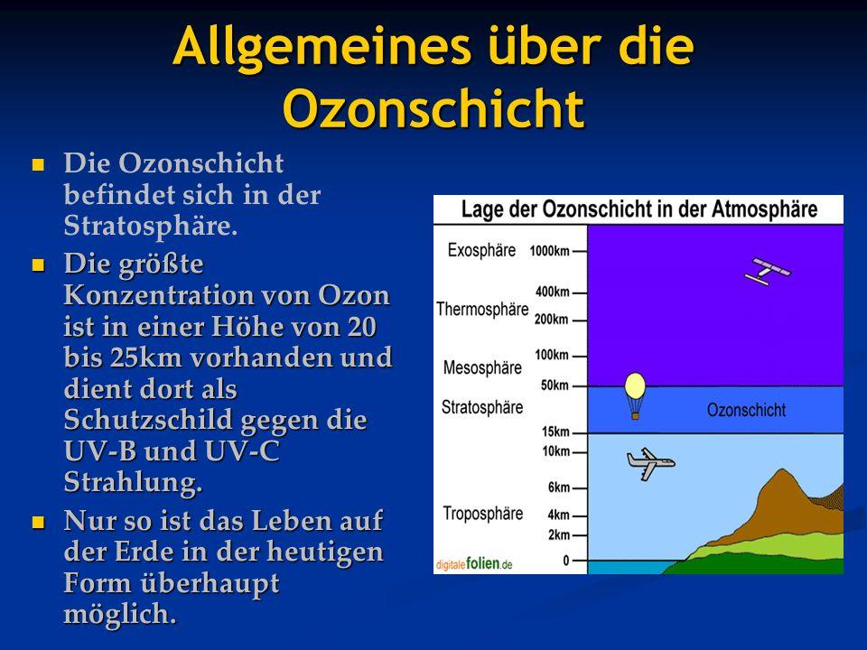 Allgemeines über die Ozonschicht Die Ozonschicht befindet sich in der Stratosphäre. Die größte Konzentration von Ozon ist in einer Höhe von 20 bis 25k