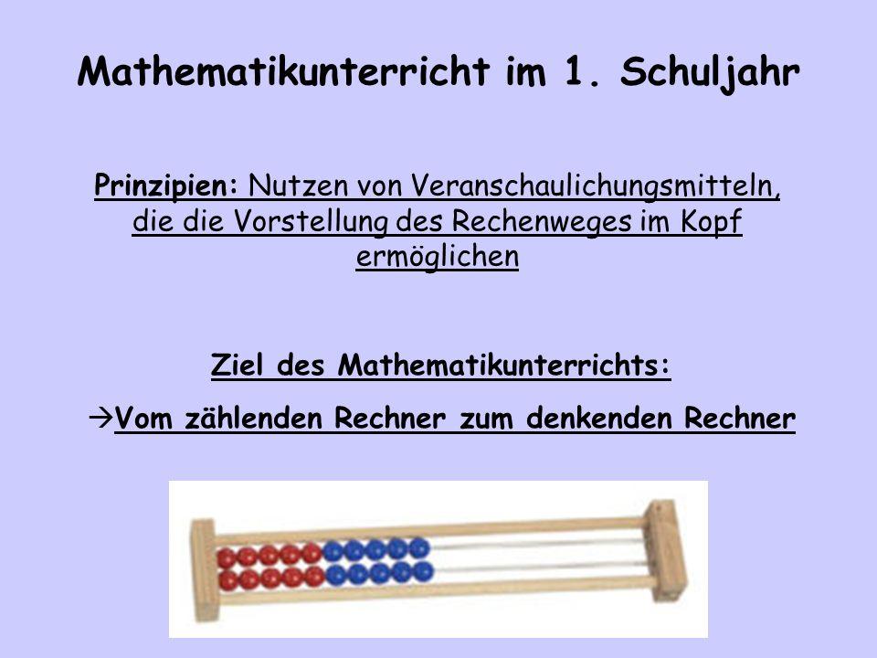 Ziel des Mathematikunterrichts: Vom zählenden Rechner zum denkenden Rechner Prinzipien: Nutzen von Veranschaulichungsmitteln, die die Vorstellung des