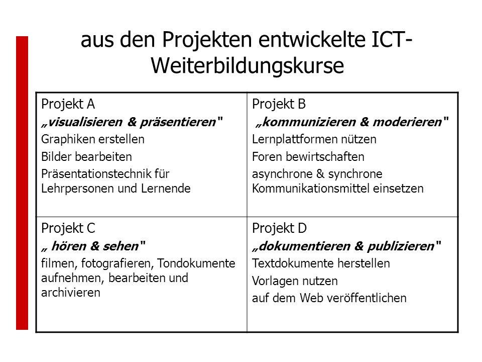 aus den Projekten entwickelte ICT- Weiterbildungskurse Projekt A visualisieren & präsentieren Graphiken erstellen Bilder bearbeiten Präsentationstechn