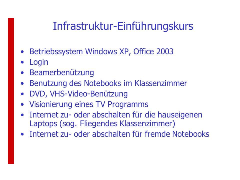 Infrastruktur-Einführungskurs Betriebssystem Windows XP, Office 2003 Login Beamerbenützung Benutzung des Notebooks im Klassenzimmer DVD, VHS-Video-Benützung Visionierung eines TV Programms Internet zu- oder abschalten für die hauseigenen Laptops (sog.
