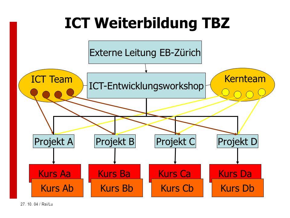 Kurs AaKurs BaKurs CaKurs Da Kernteam Externe Leitung EB-Zürich ICT-Entwicklungsworkshop Kurs DbKurs CbKurs BbKurs Ab ICT Team ICT Weiterbildung TBZ 2