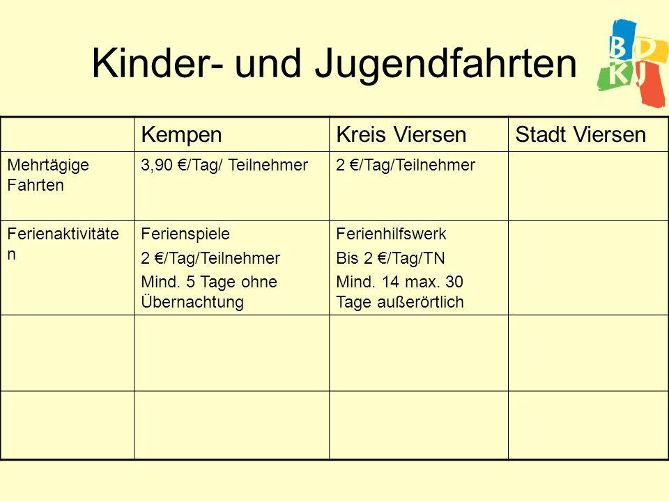 KempenKreis ViersenStadt Viersen Mehrtägige Fahrten Mind.