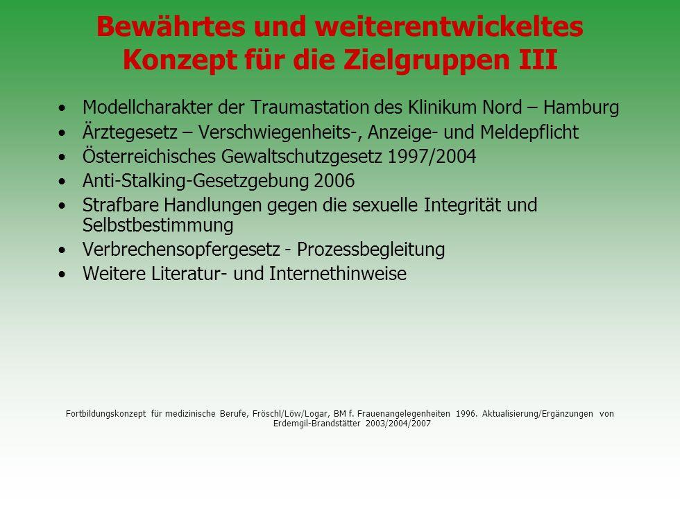 Bewährtes und weiterentwickeltes Konzept für die Zielgruppen III Modellcharakter der Traumastation des Klinikum Nord – Hamburg Ärztegesetz – Verschwie