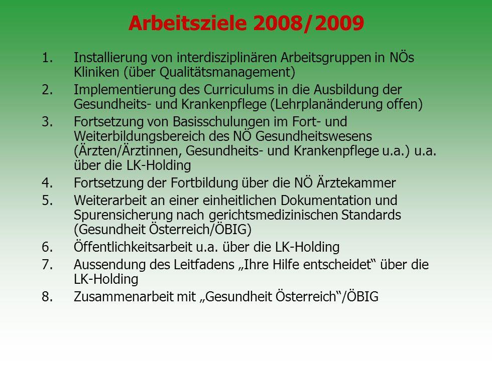 Arbeitsziele 2008/2009 1.Installierung von interdisziplinären Arbeitsgruppen in NÖs Kliniken (über Qualitätsmanagement) 2.Implementierung des Curricul