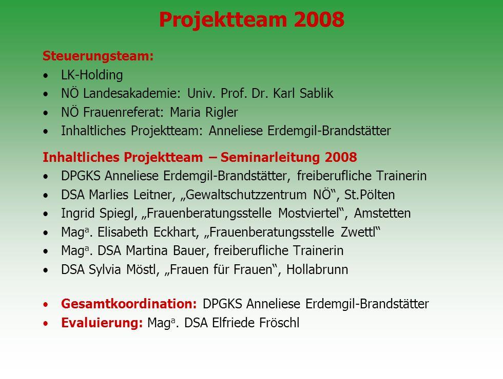 Projektteam 2008 Steuerungsteam: LK-Holding NÖ Landesakademie: Univ. Prof. Dr. Karl Sablik NÖ Frauenreferat: Maria Rigler Inhaltliches Projektteam: An