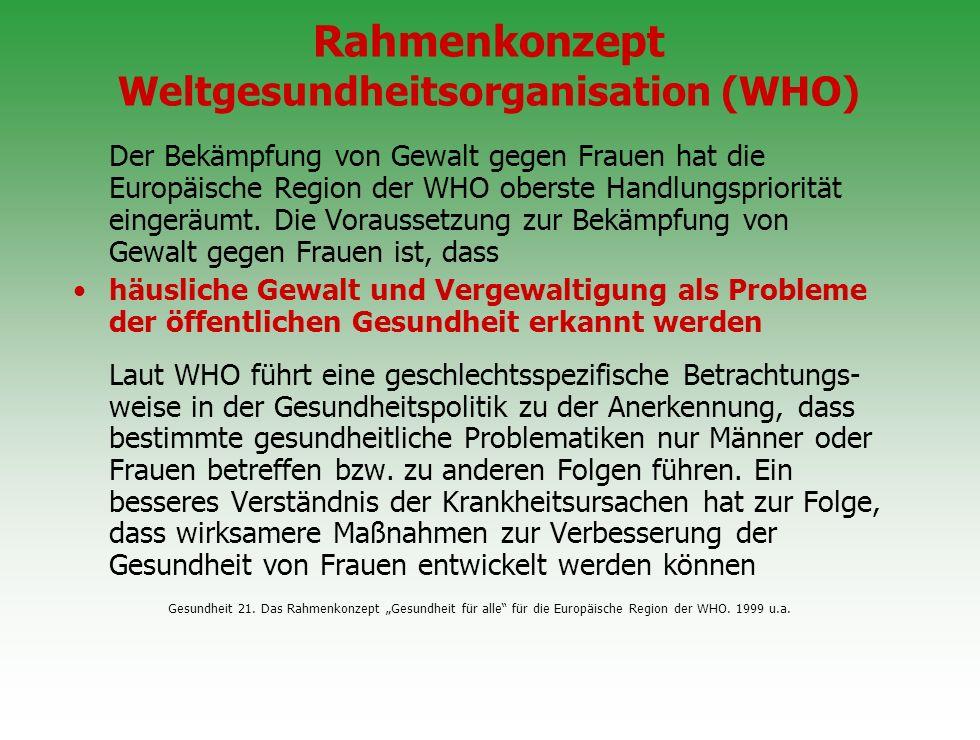 Rahmenkonzept Weltgesundheitsorganisation (WHO) Der Bekämpfung von Gewalt gegen Frauen hat die Europäische Region der WHO oberste Handlungspriorität e