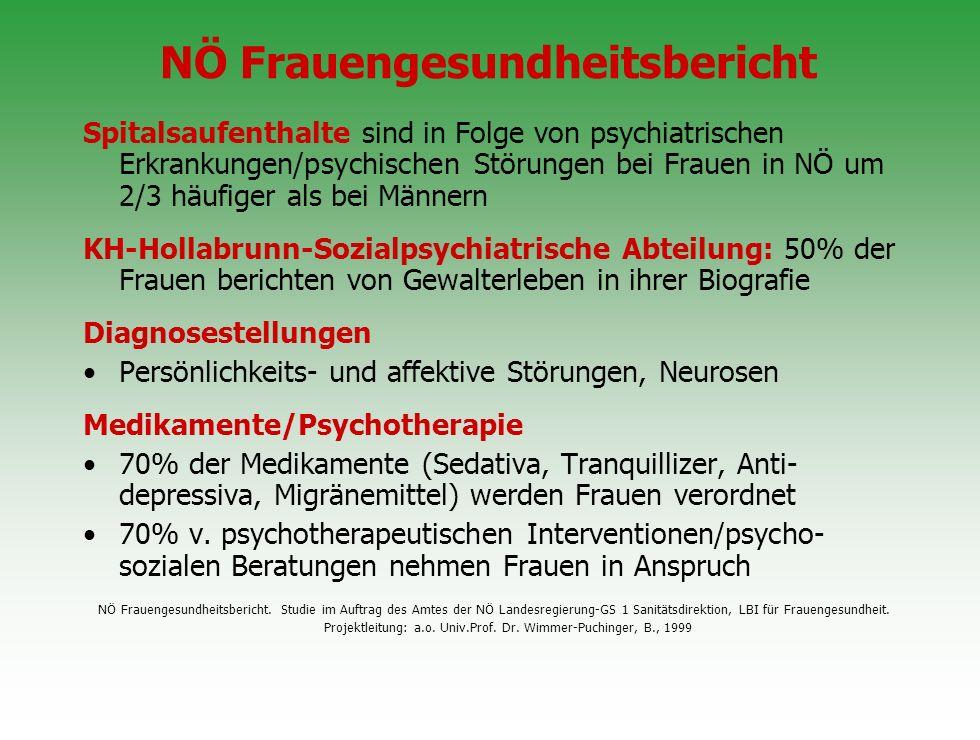 NÖ Frauengesundheitsbericht Spitalsaufenthalte sind in Folge von psychiatrischen Erkrankungen/psychischen Störungen bei Frauen in NÖ um 2/3 häufiger a
