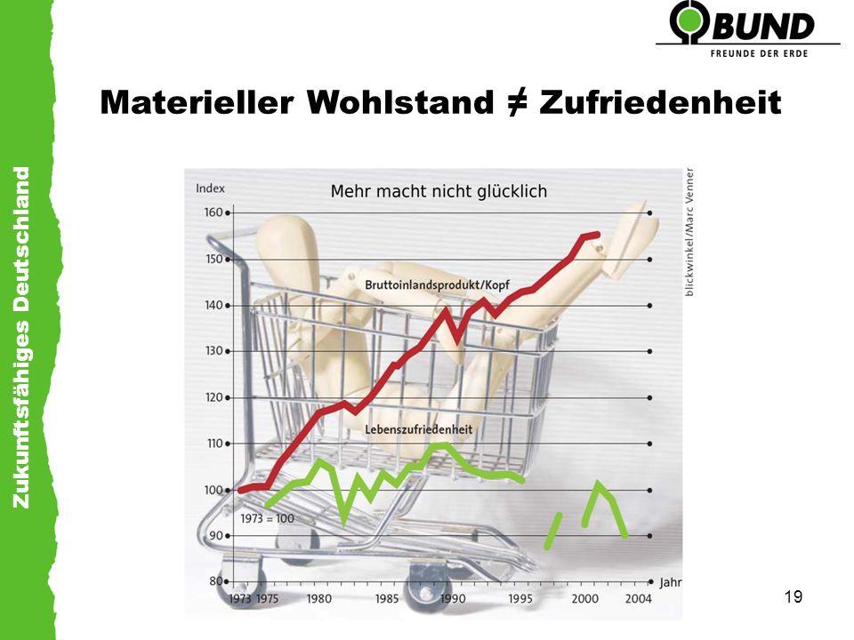 Zukunftsfähiges Deutschland 19 Materieller Wohlstand Zufriedenheit
