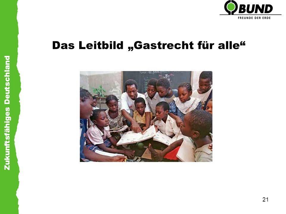 Zukunftsfähiges Deutschland 21 Das Leitbild Gastrecht für alle