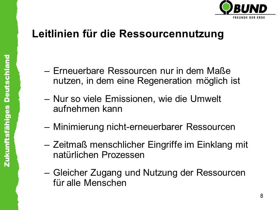 Zukunftsfähiges Deutschland 8 Leitlinien für die Ressourcennutzung –Erneuerbare Ressourcen nur in dem Maße nutzen, in dem eine Regeneration möglich is