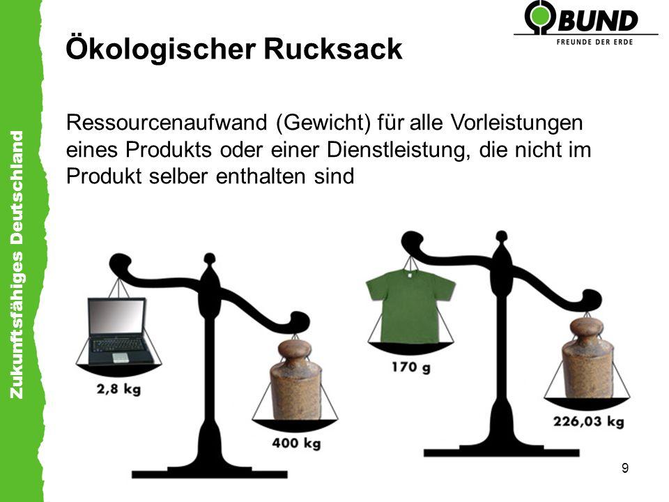 Zukunftsfähiges Deutschland 9 Ökologischer Rucksack Ressourcenaufwand (Gewicht) für alle Vorleistungen eines Produkts oder einer Dienstleistung, die n