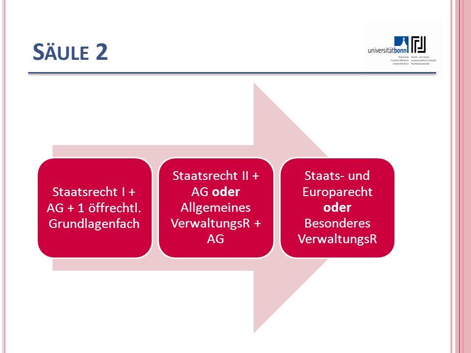 S ÄULE 2 Staatsrecht I + AG + 1 öffrechtl.