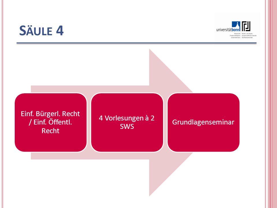 S ÄULE 4 Einf. Bürgerl. Recht / Einf. Öffentl. Recht 4 Vorlesungen à 2 SWS Grundlagenseminar