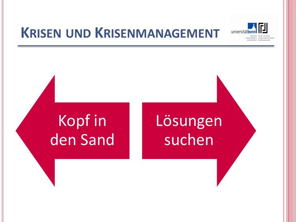 K RISEN UND K RISENMANAGEMENT Kopf in den Sand Lösungen suchen