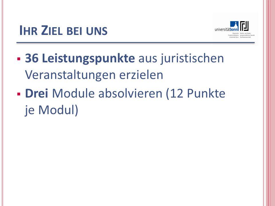 I HR Z IEL BEI UNS 36 Leistungspunkte aus juristischen Veranstaltungen erzielen Drei Module absolvieren (12 Punkte je Modul)