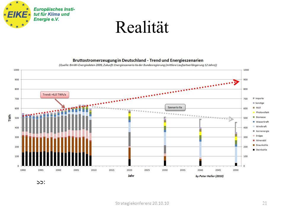 Visionen Bis 2020 soll der Primärenergieverbrauch gegenüber 2008 um 20 % und bis 2050 um 50 % sinken.
