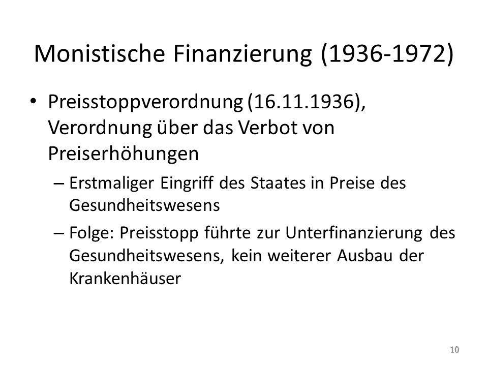 Monistische Finanzierung (1936-1972) Preisstoppverordnung (16.11.1936), Verordnung über das Verbot von Preiserhöhungen – Erstmaliger Eingriff des Staa