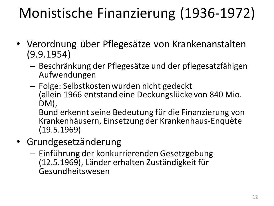 Monistische Finanzierung (1936-1972) Verordnung über Pflegesätze von Krankenanstalten (9.9.1954) – Beschränkung der Pflegesätze und der pflegesatzfähi