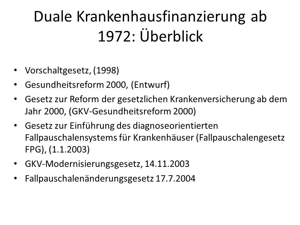Duale Krankenhausfinanzierung ab 1972: Überblick Vorschaltgesetz, (1998) Gesundheitsreform 2000, (Entwurf) Gesetz zur Reform der gesetzlichen Krankenv