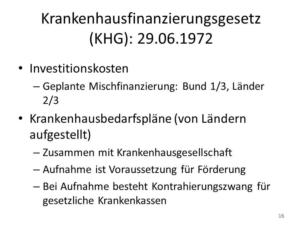 Krankenhausfinanzierungsgesetz (KHG): 29.06.1972 Investitionskosten – Geplante Mischfinanzierung: Bund 1/3, Länder 2/3 Krankenhausbedarfspläne (von Lä