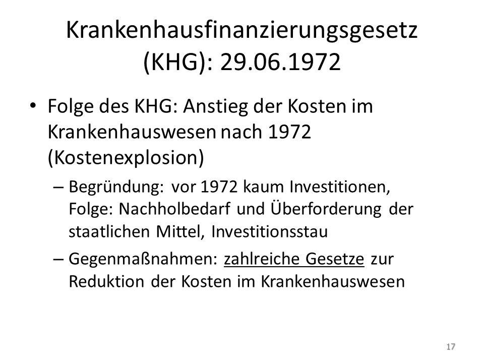 Krankenhausfinanzierungsgesetz (KHG): 29.06.1972 Folge des KHG: Anstieg der Kosten im Krankenhauswesen nach 1972 (Kostenexplosion) – Begründung: vor 1