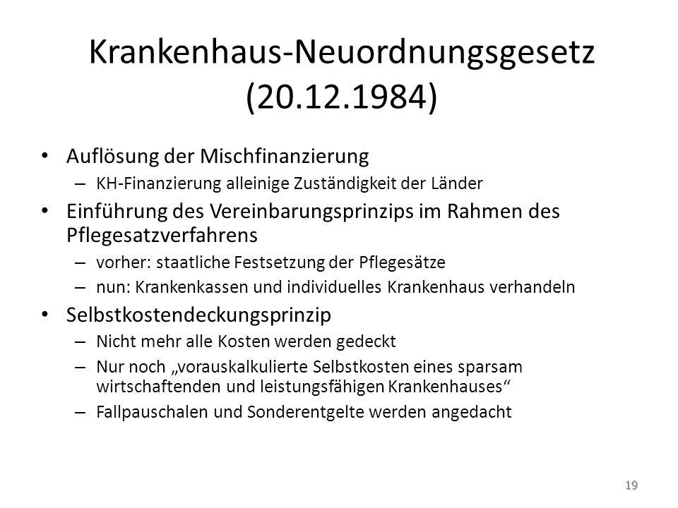 Krankenhaus-Neuordnungsgesetz (20.12.1984) Auflösung der Mischfinanzierung – KH-Finanzierung alleinige Zuständigkeit der Länder Einführung des Vereinb