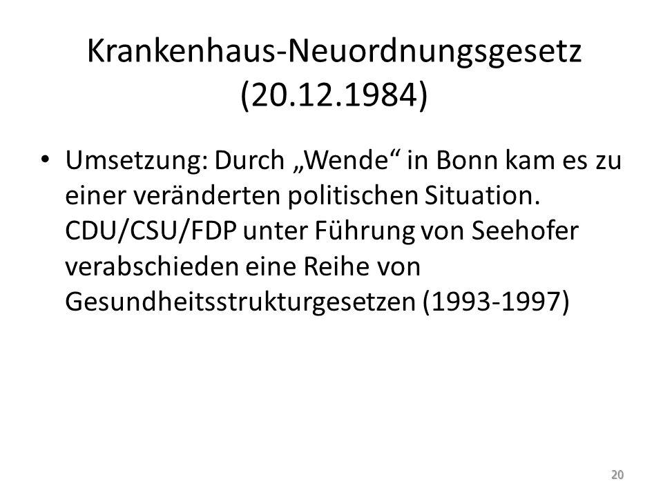 Krankenhaus-Neuordnungsgesetz (20.12.1984) Umsetzung: Durch Wende in Bonn kam es zu einer veränderten politischen Situation. CDU/CSU/FDP unter Führung