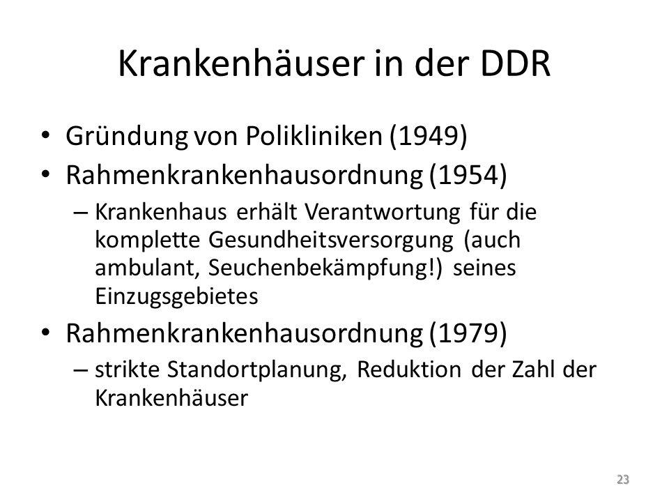 Krankenhäuser in der DDR Gründung von Polikliniken (1949) Rahmenkrankenhausordnung (1954) – Krankenhaus erhält Verantwortung für die komplette Gesundh