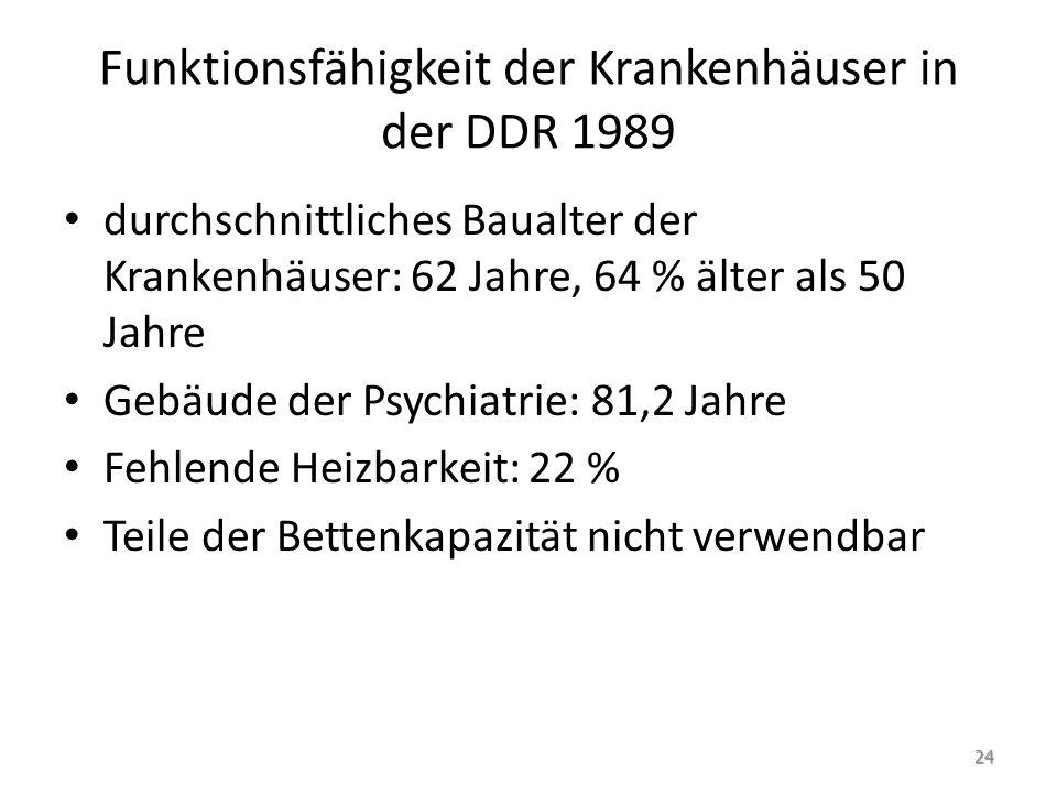 Funktionsfähigkeit der Krankenhäuser in der DDR 1989 durchschnittliches Baualter der Krankenhäuser: 62 Jahre, 64 % älter als 50 Jahre Gebäude der Psyc