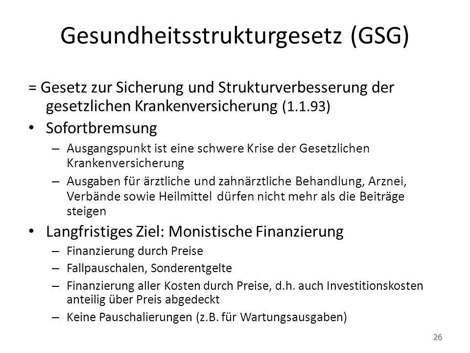 Gesundheitsstrukturgesetz (GSG) = Gesetz zur Sicherung und Strukturverbesserung der gesetzlichen Krankenversicherung (1.1.93) Sofortbremsung – Ausgang