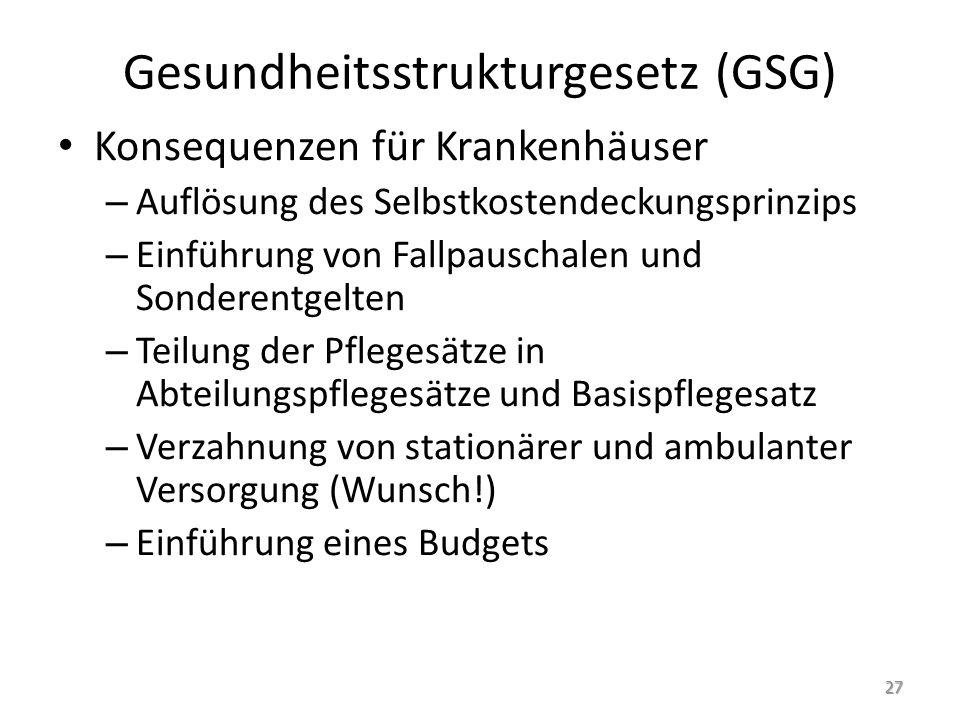 Gesundheitsstrukturgesetz (GSG) Konsequenzen für Krankenhäuser – Auflösung des Selbstkostendeckungsprinzips – Einführung von Fallpauschalen und Sonder
